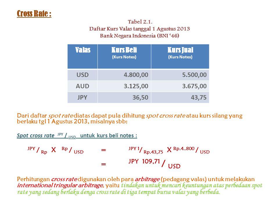 Daftar Kurs Valas tanggal 1 Agustus 2013