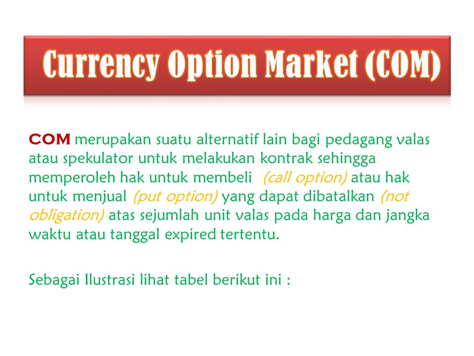 Currency Option Market (COM)