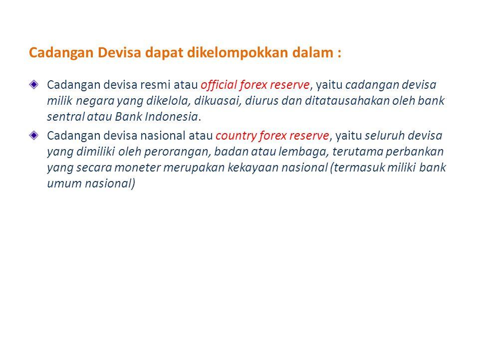 Cadangan Devisa dapat dikelompokkan dalam :