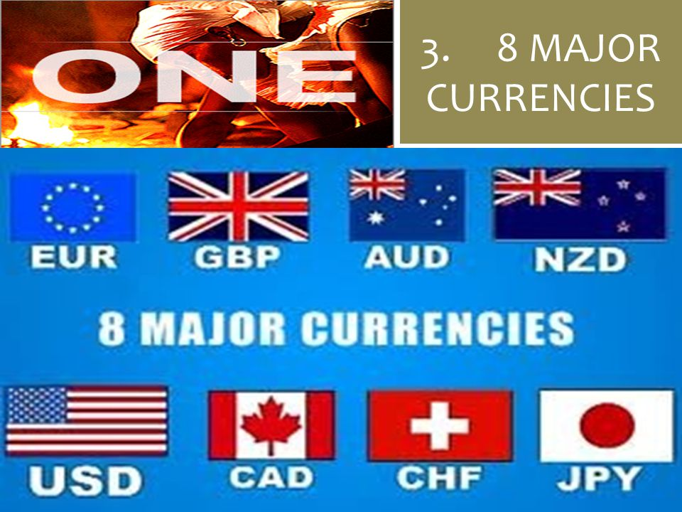 3. 8 MAJOR CURRENCIES