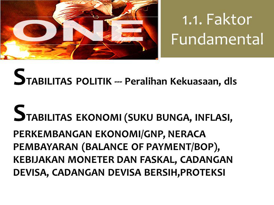 1.1. Faktor Fundamental STABILITAS POLITIK --- Peralihan Kekuasaan, dls.