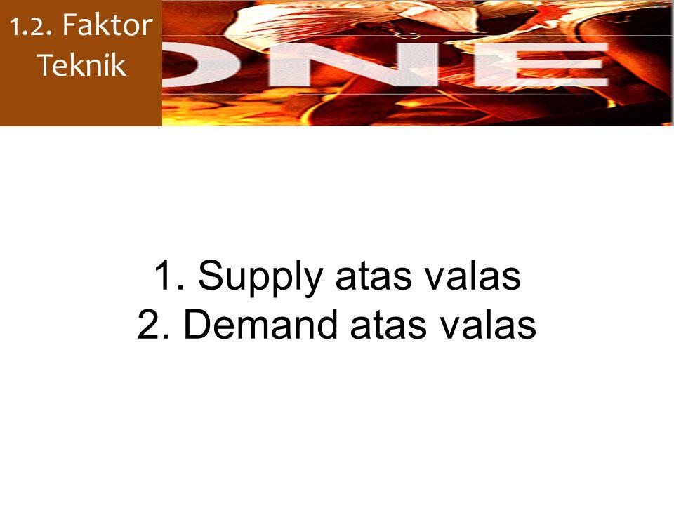1. Supply atas valas 2. Demand atas valas