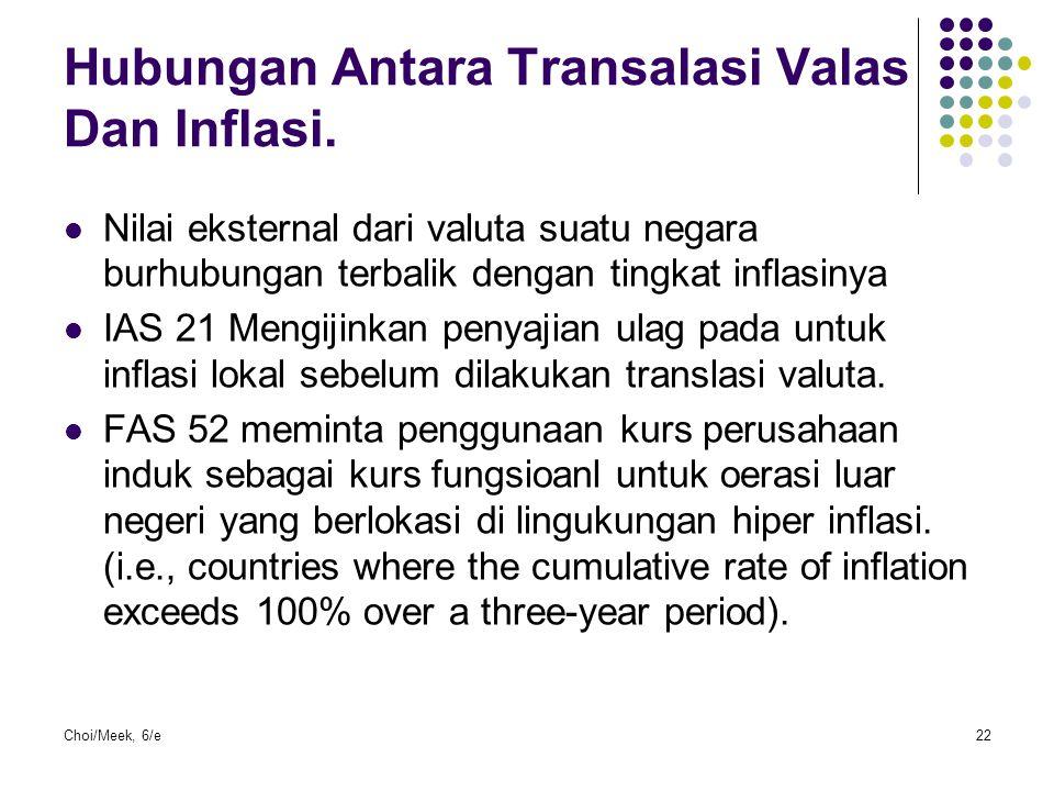 Hubungan Antara Transalasi Valas Dan Inflasi.