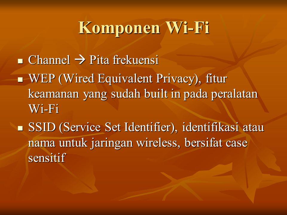 Komponen Wi-Fi Channel  Pita frekuensi