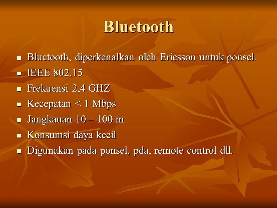 Bluetooth Bluetooth, diperkenalkan oleh Ericsson untuk ponsel.