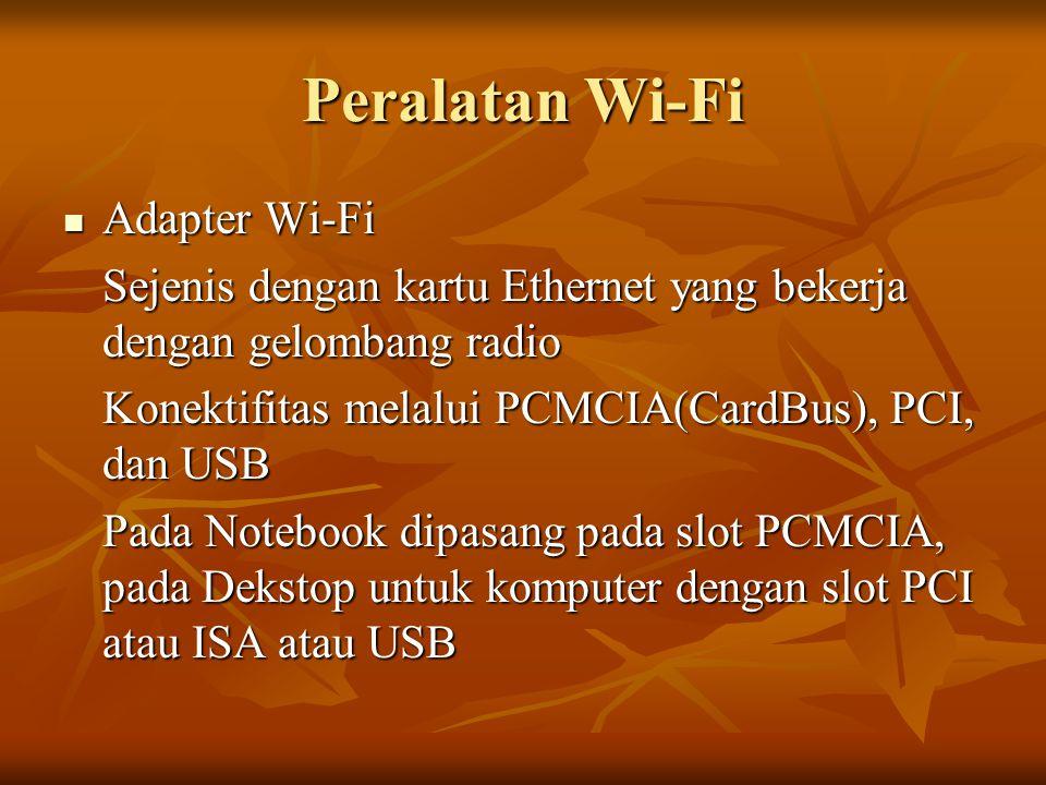 Peralatan Wi-Fi Adapter Wi-Fi