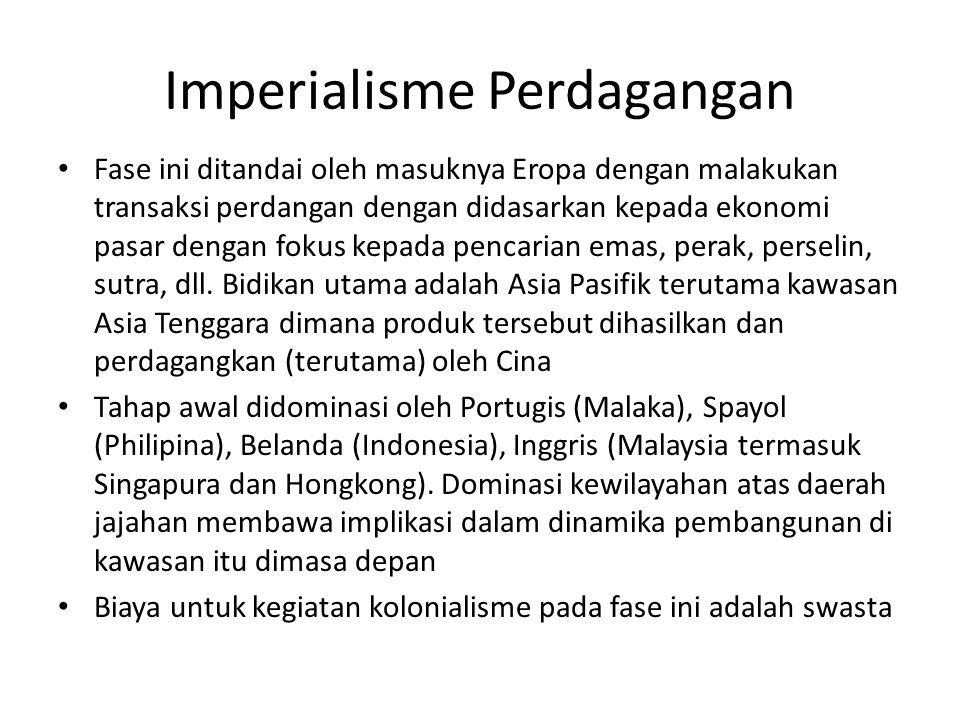 Imperialisme Perdagangan