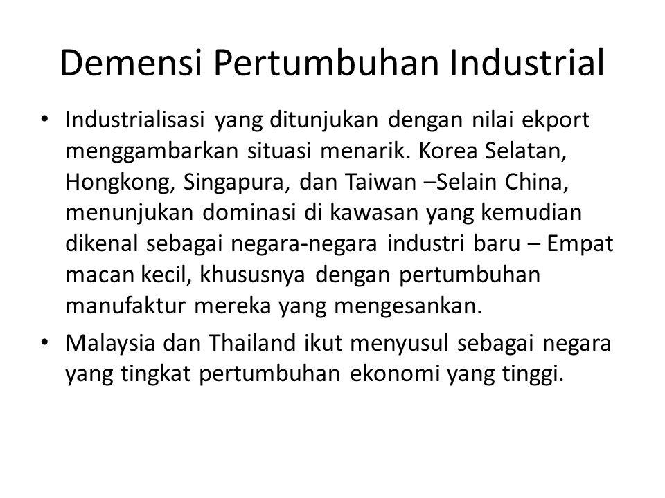 Demensi Pertumbuhan Industrial