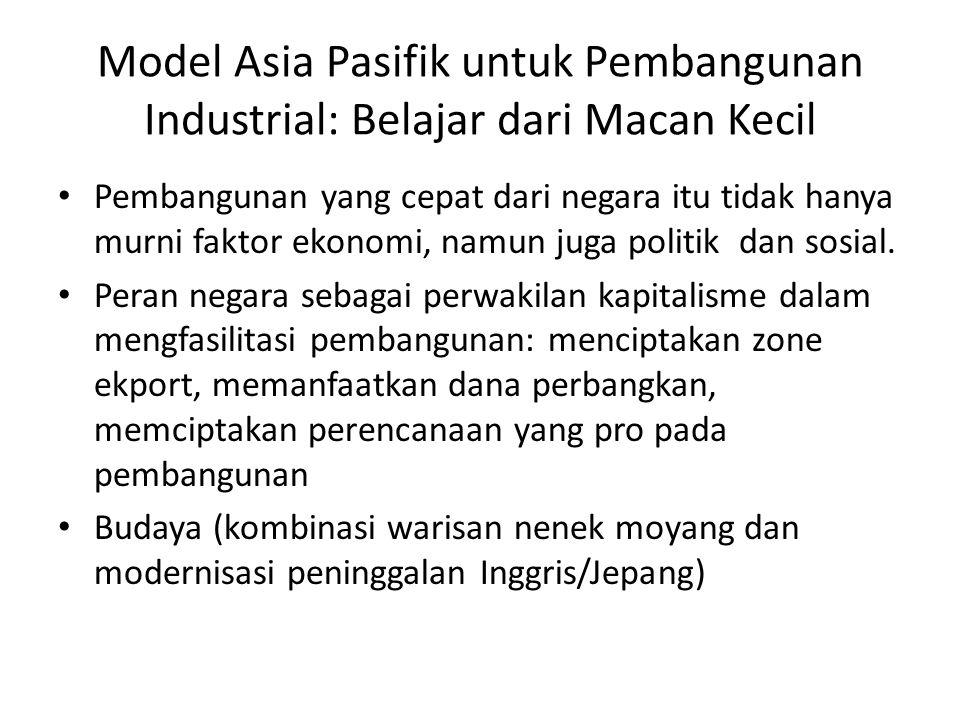 Model Asia Pasifik untuk Pembangunan Industrial: Belajar dari Macan Kecil