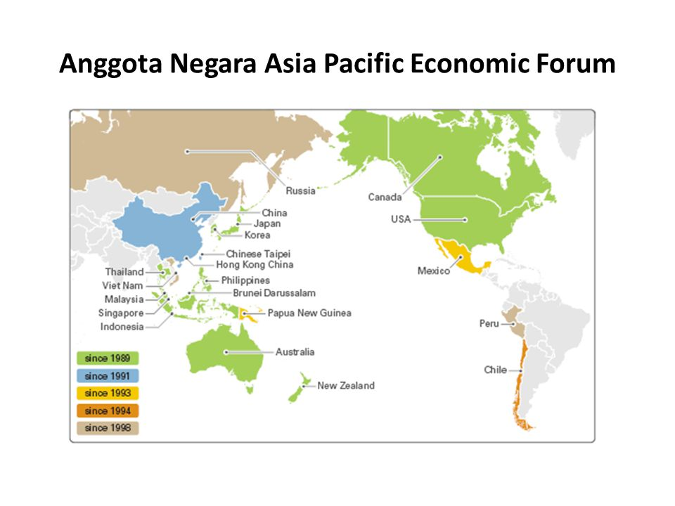 Anggota Negara Asia Pacific Economic Forum