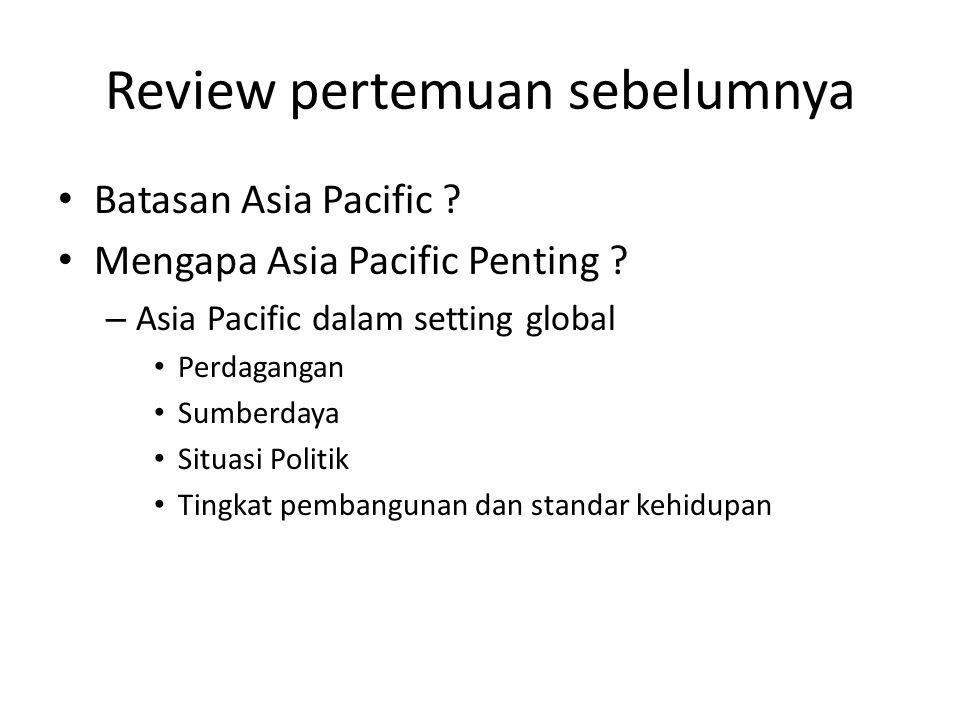Review pertemuan sebelumnya