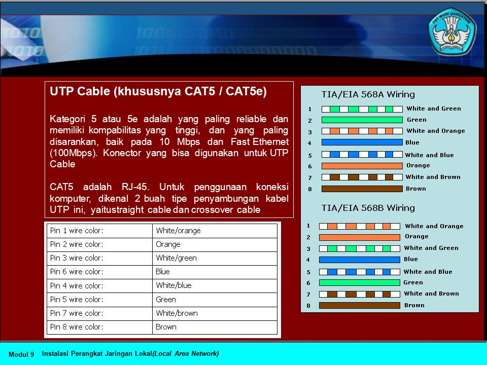 UTP Cable (khususnya CAT5 / CAT5e)