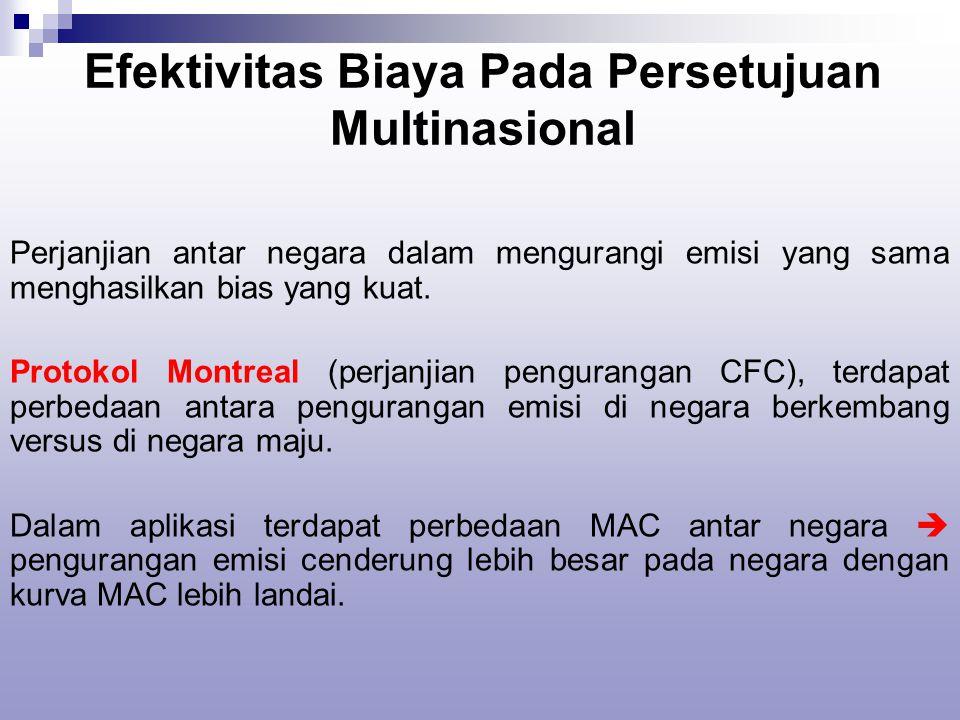 Efektivitas Biaya Pada Persetujuan Multinasional