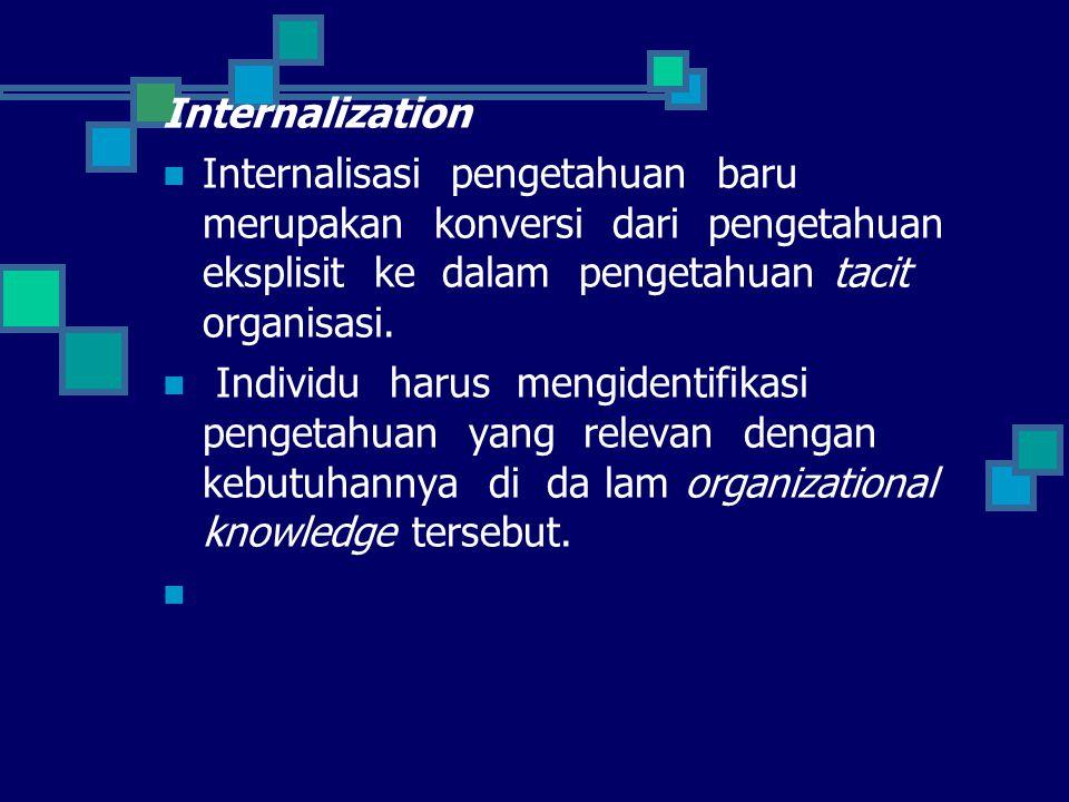 Internalization Internalisasi pengetahuan baru merupakan konversi dari pengetahuan eksplisit ke dalam pengetahuan tacit organisasi.