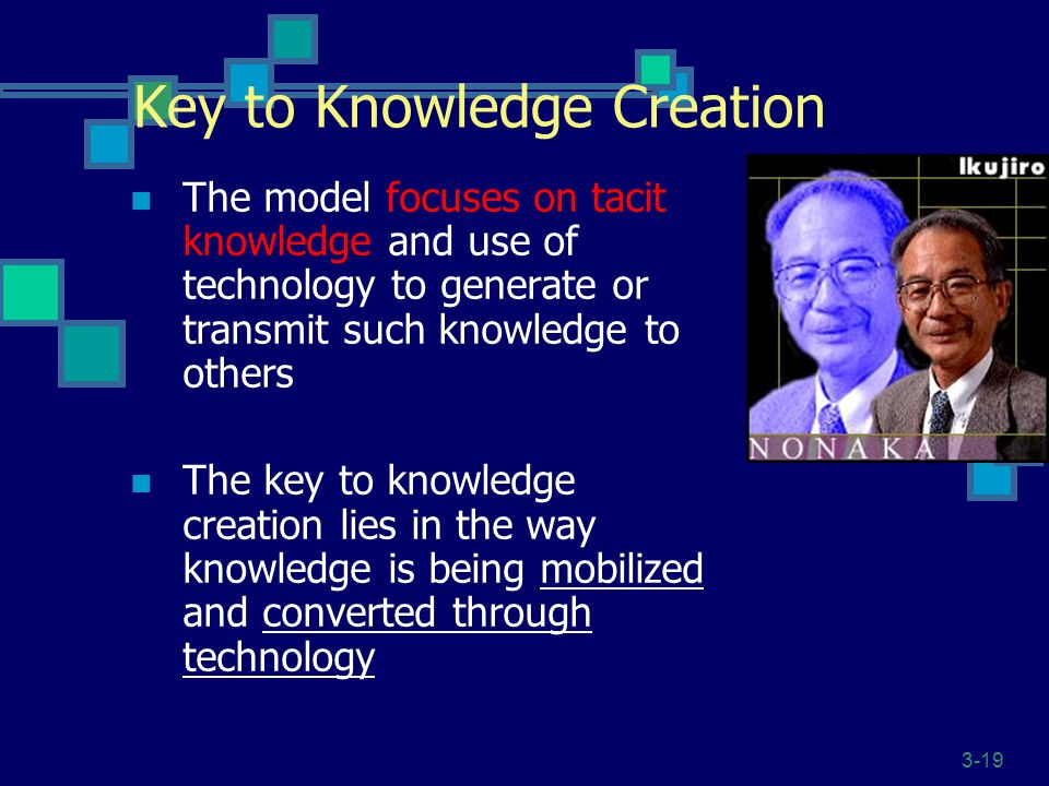 Key to Knowledge Creation