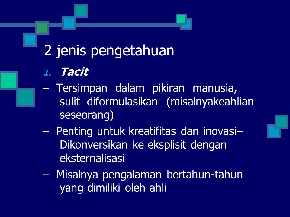 2 jenis pengetahuan Tacit