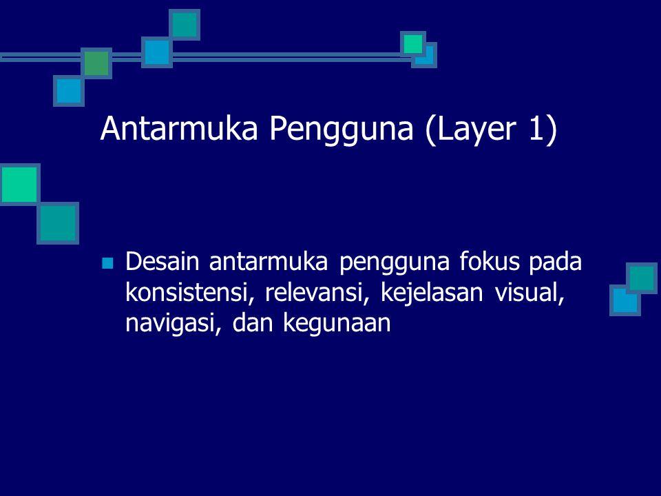 Antarmuka Pengguna (Layer 1)