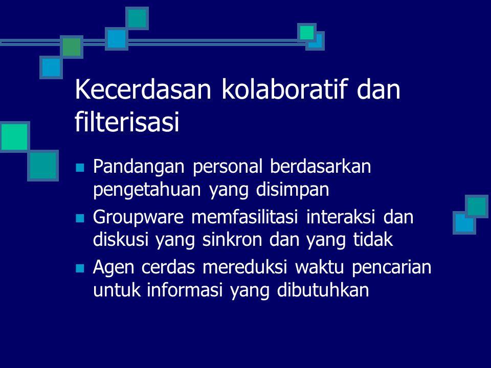 Kecerdasan kolaboratif dan filterisasi