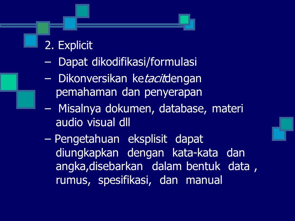 2. Explicit – Dapat dikodifikasi/formulasi. – Dikonversikan ketacitdengan pemahaman dan penyerapan.