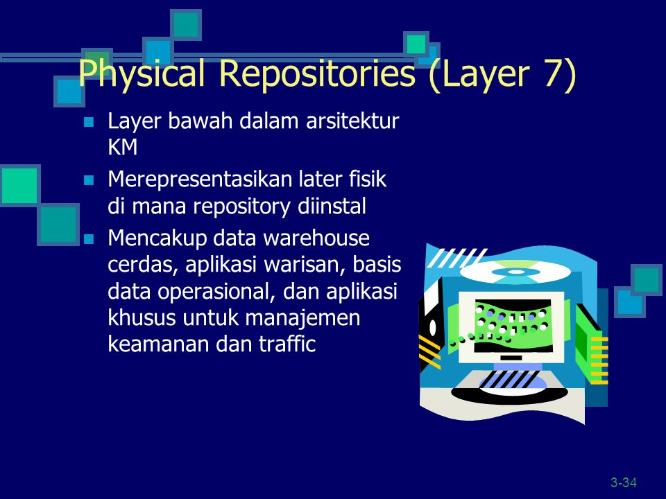 Physical Repositories (Layer 7)