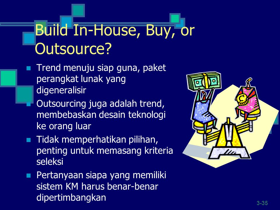 Build In-House, Buy, or Outsource