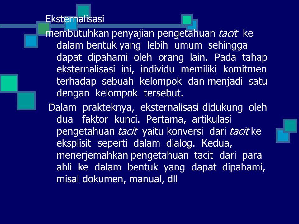 Eksternalisasi