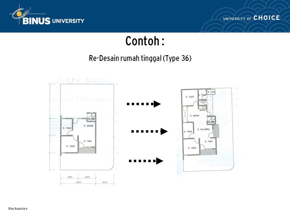 Re-Desain rumah tinggal (Type 36)