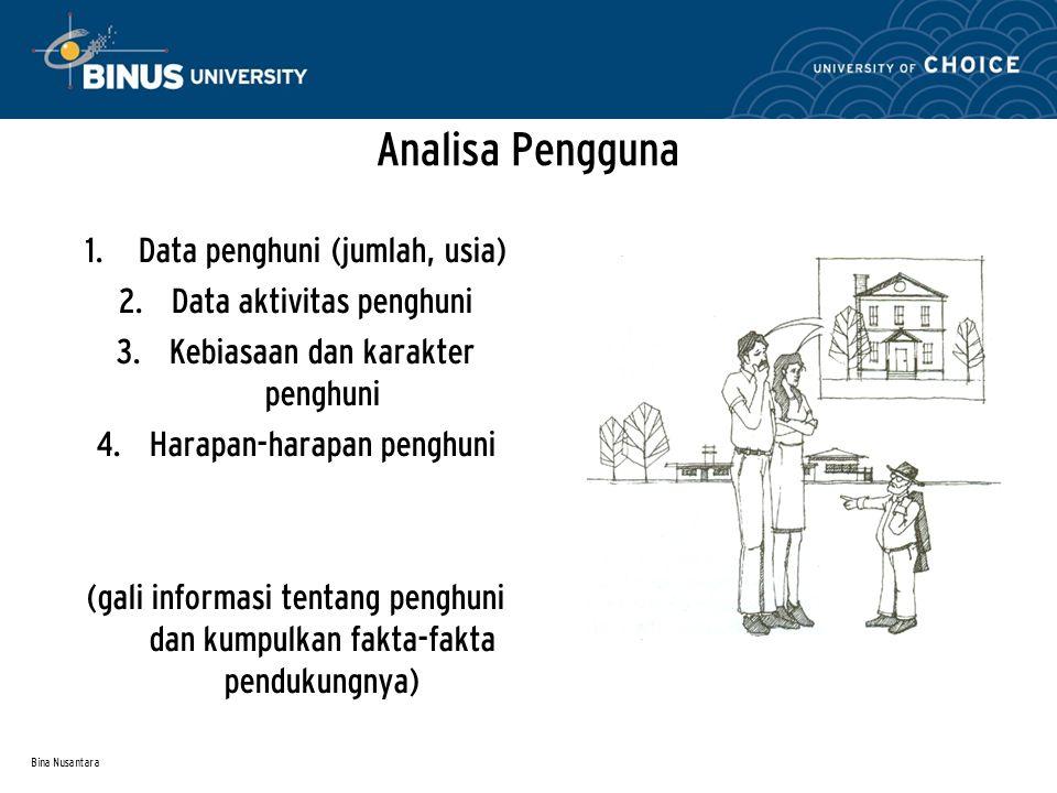 Analisa Pengguna Data penghuni (jumlah, usia) Data aktivitas penghuni
