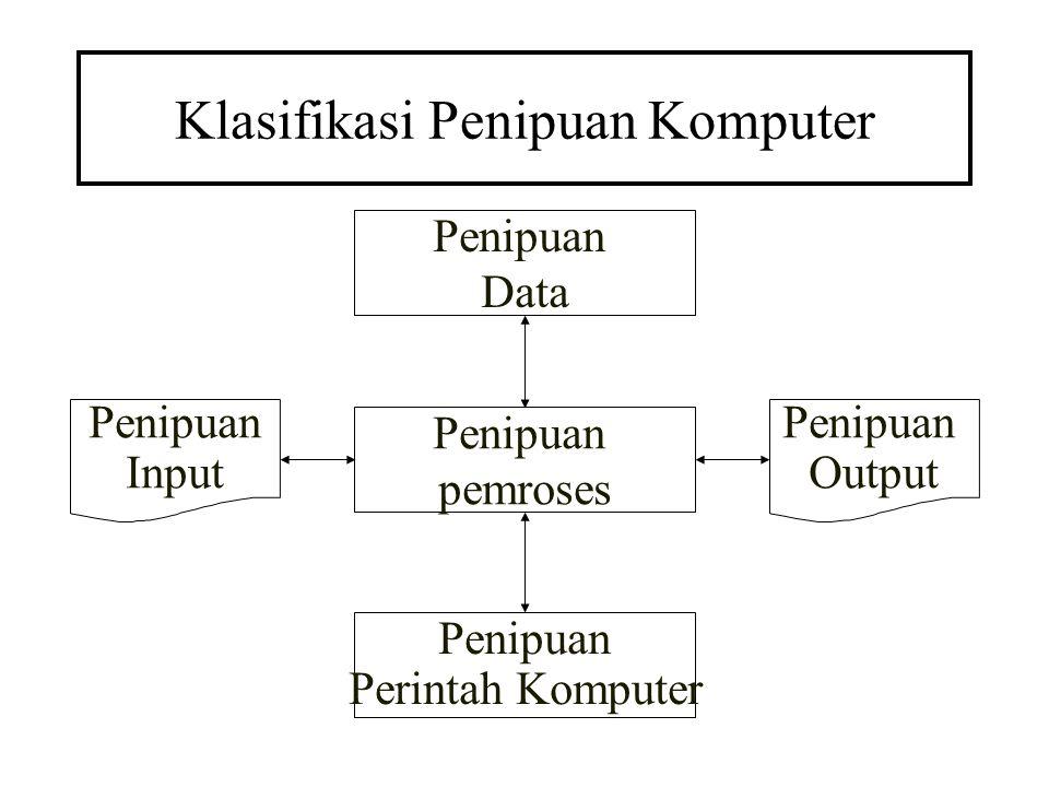 Klasifikasi Penipuan Komputer