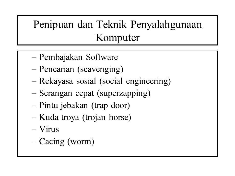 Penipuan dan Teknik Penyalahgunaan Komputer