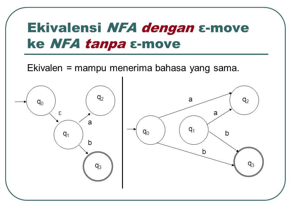 Ekivalensi NFA dengan ε-move ke NFA tanpa ε-move