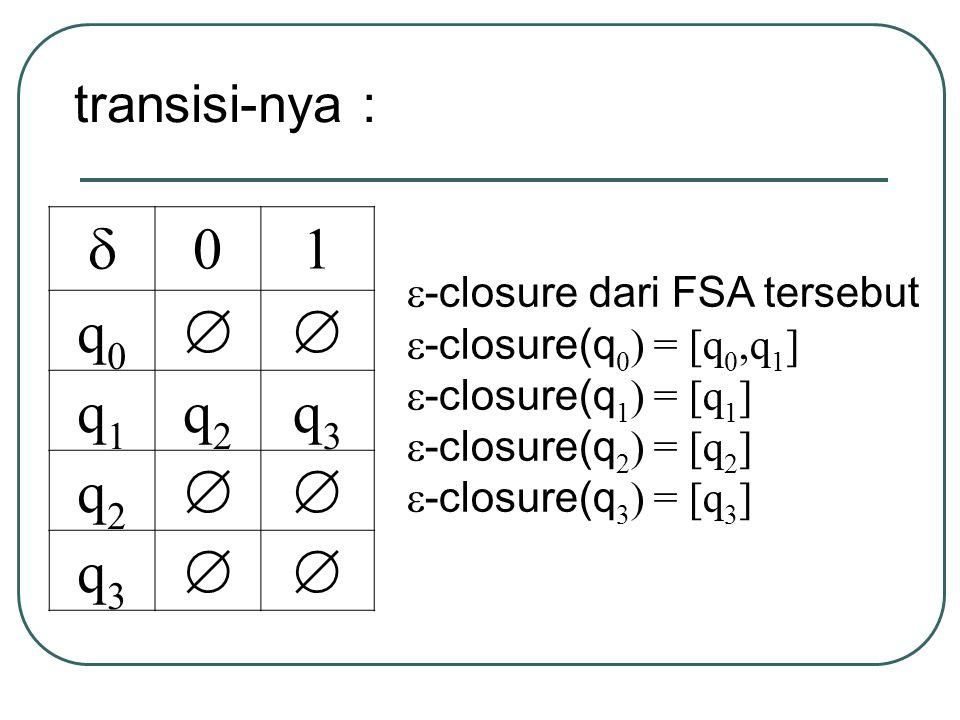  1 q0  q1 q2 q3 transisi-nya : -closure dari FSA tersebut
