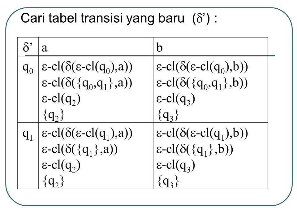 Cari tabel transisi yang baru (') :