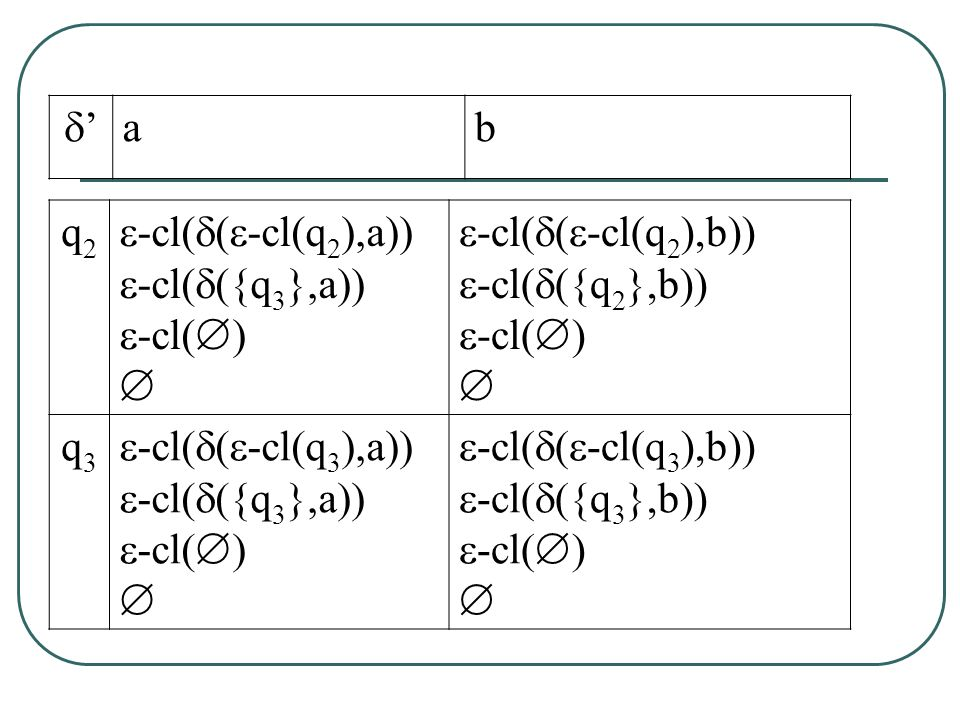 ' a. b. q2. -cl((-cl(q2),a)) -cl(({q3},a)) -cl()  -cl((-cl(q2),b)) -cl(({q2},b))