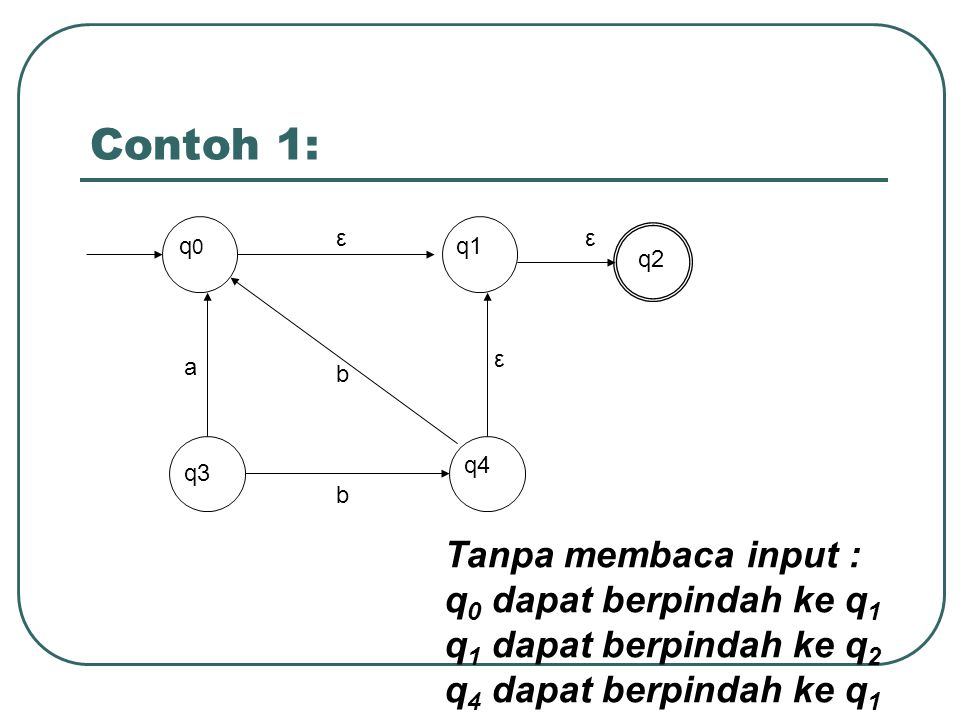 Contoh 1: Tanpa membaca input : q0 dapat berpindah ke q1