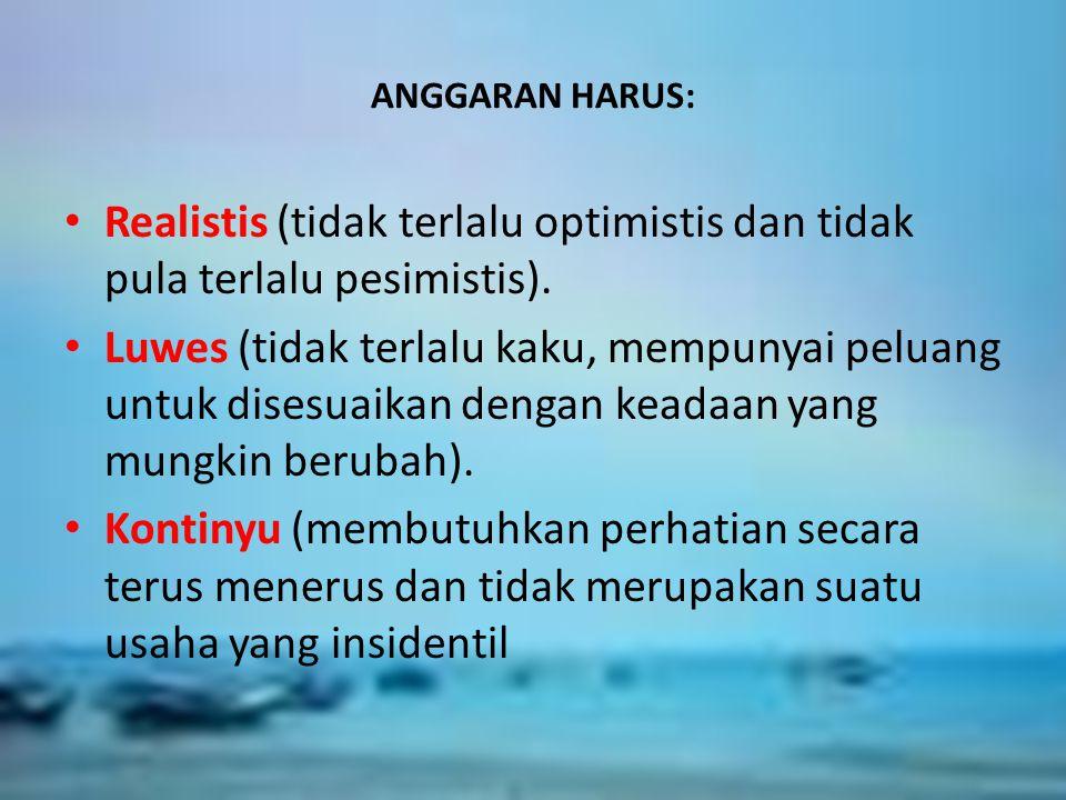 ANGGARAN HARUS: APAKAH SISTEM ITU Realistis (tidak terlalu optimistis dan tidak pula terlalu pesimistis).