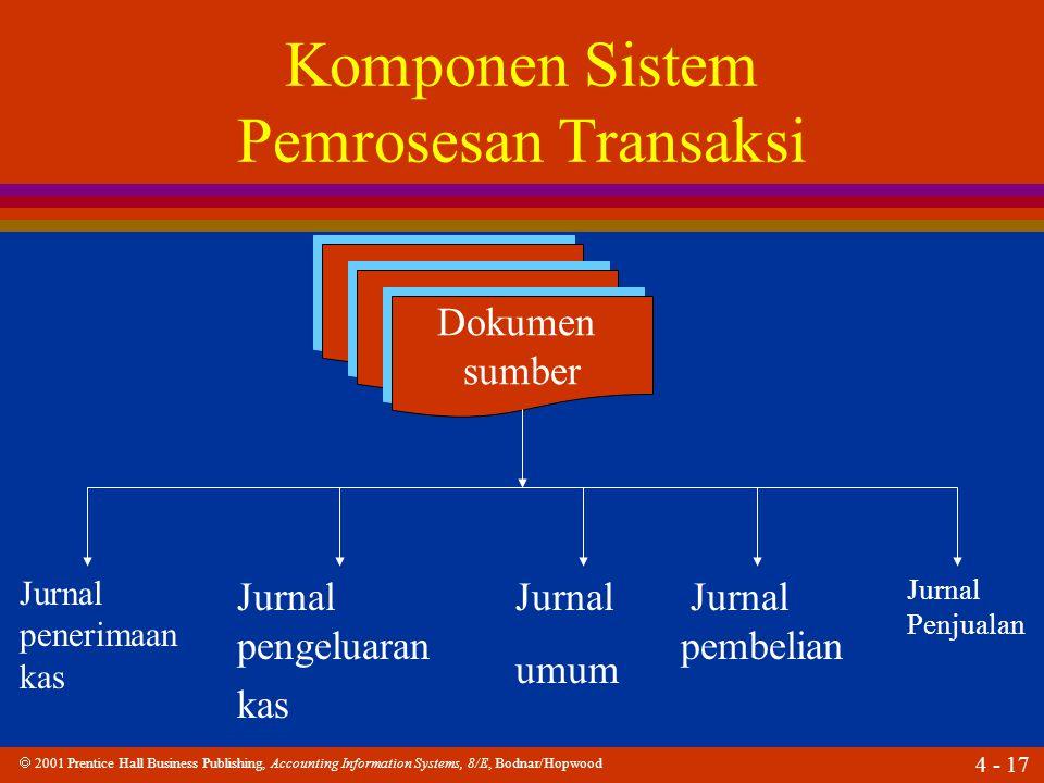 Komponen Sistem Pemrosesan Transaksi
