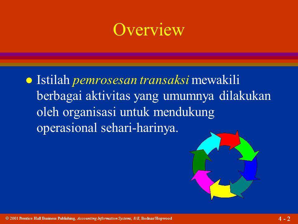 Overview Istilah pemrosesan transaksi mewakili berbagai aktivitas yang umumnya dilakukan oleh organisasi untuk mendukung operasional sehari-harinya.