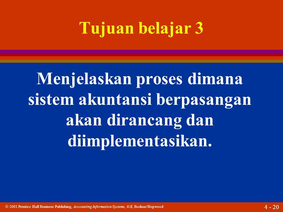 Tujuan belajar 3 Menjelaskan proses dimana sistem akuntansi berpasangan akan dirancang dan diimplementasikan.