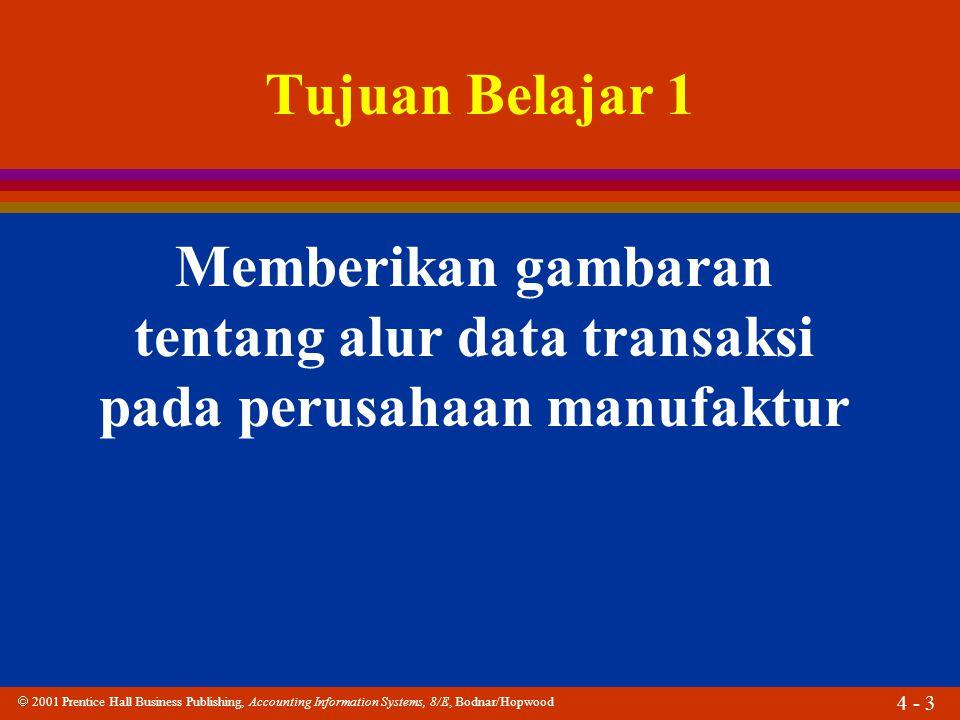 Tujuan Belajar 1 Memberikan gambaran tentang alur data transaksi pada perusahaan manufaktur