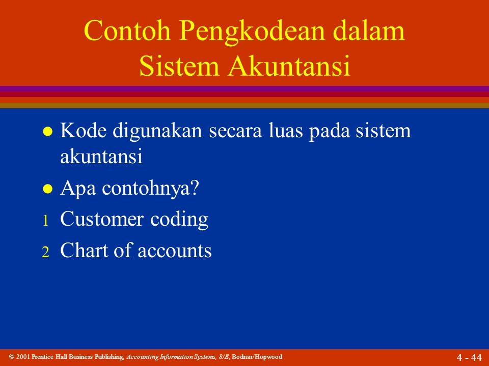 Contoh Pengkodean dalam Sistem Akuntansi