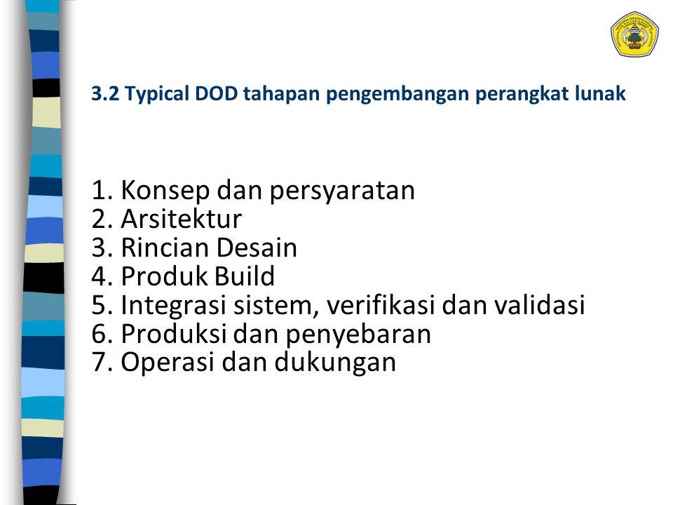 3.2 Typical DOD tahapan pengembangan perangkat lunak