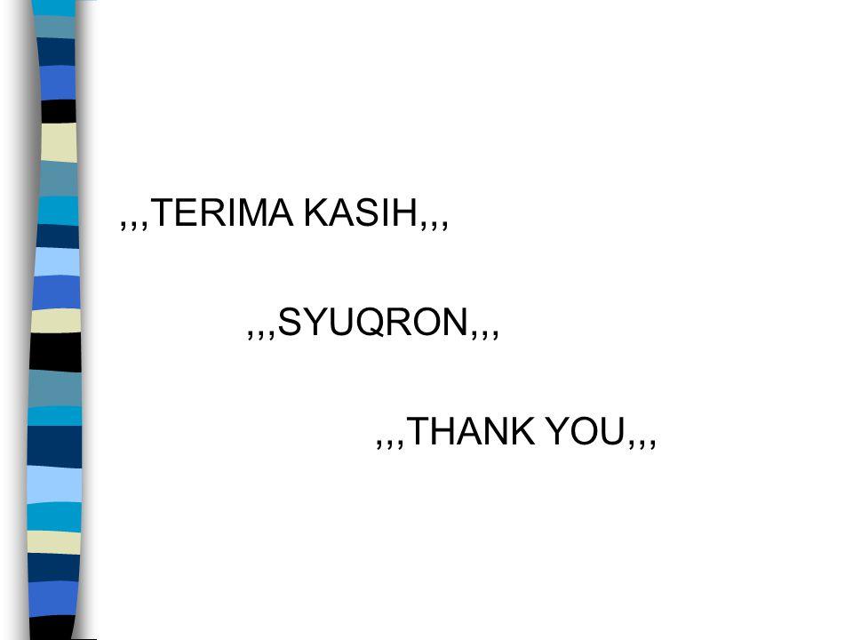 ,,,TERIMA KASIH,,, ,,,SYUQRON,,, ,,,THANK YOU,,,