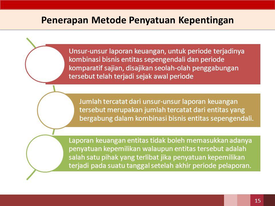 Penerapan Metode Penyatuan Kepentingan