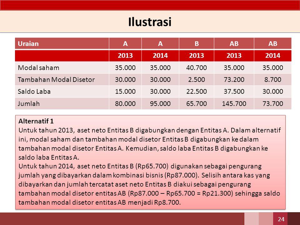 Ilustrasi Uraian A B AB 2013 2014 Modal saham 35.000 40.700