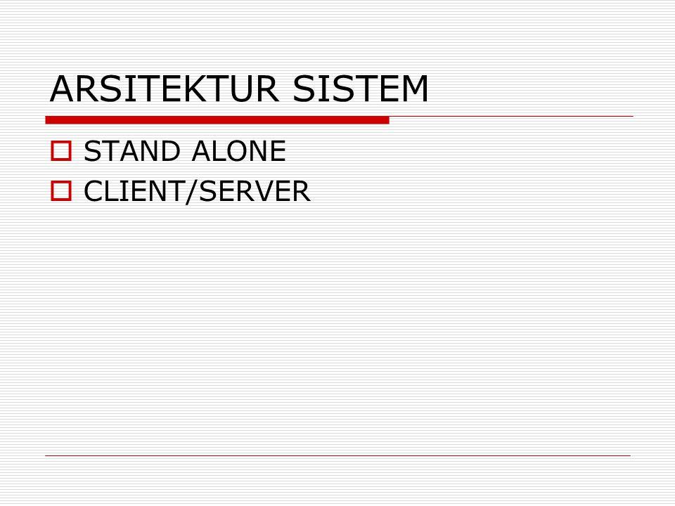 ARSITEKTUR SISTEM STAND ALONE CLIENT/SERVER