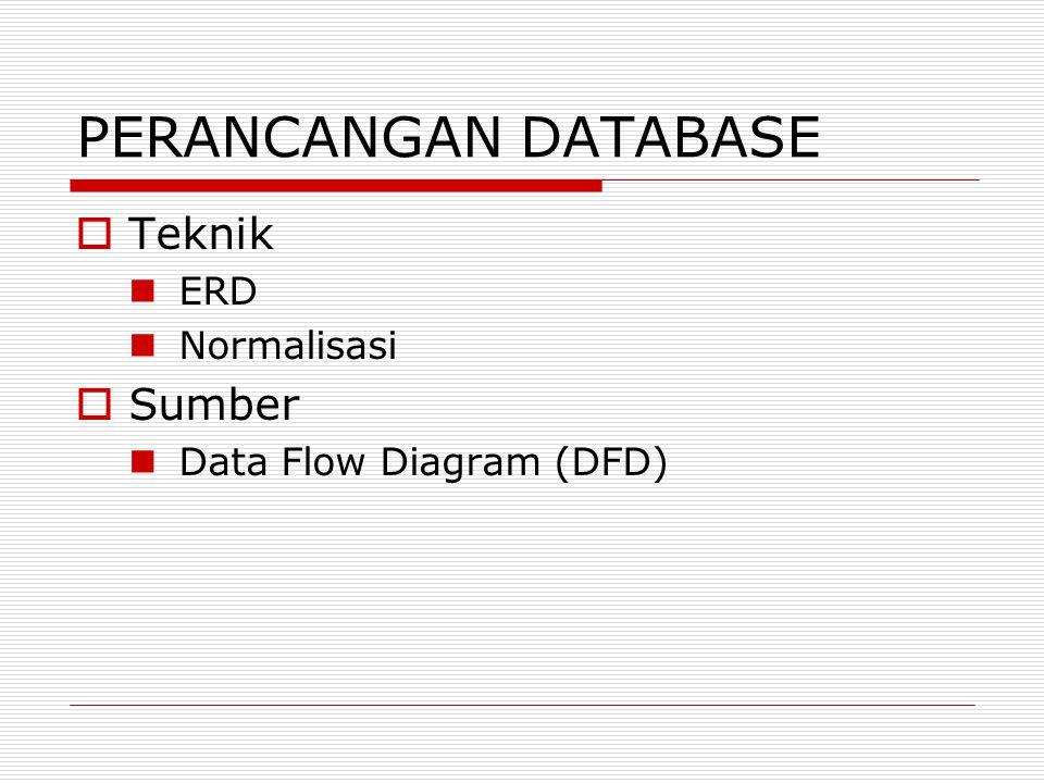 PERANCANGAN DATABASE Teknik Sumber ERD Normalisasi