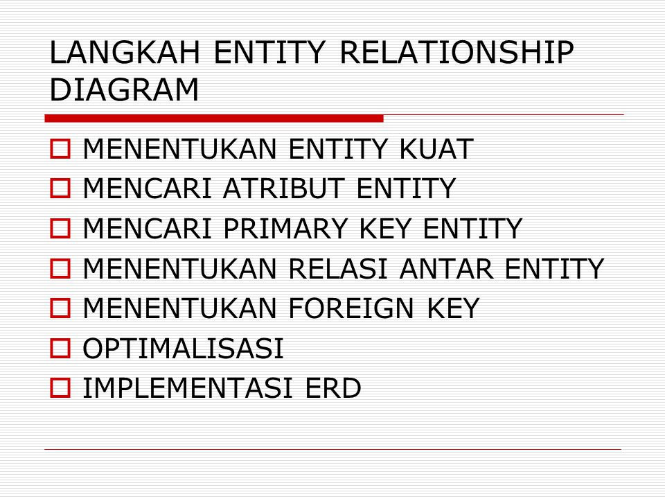 LANGKAH ENTITY RELATIONSHIP DIAGRAM