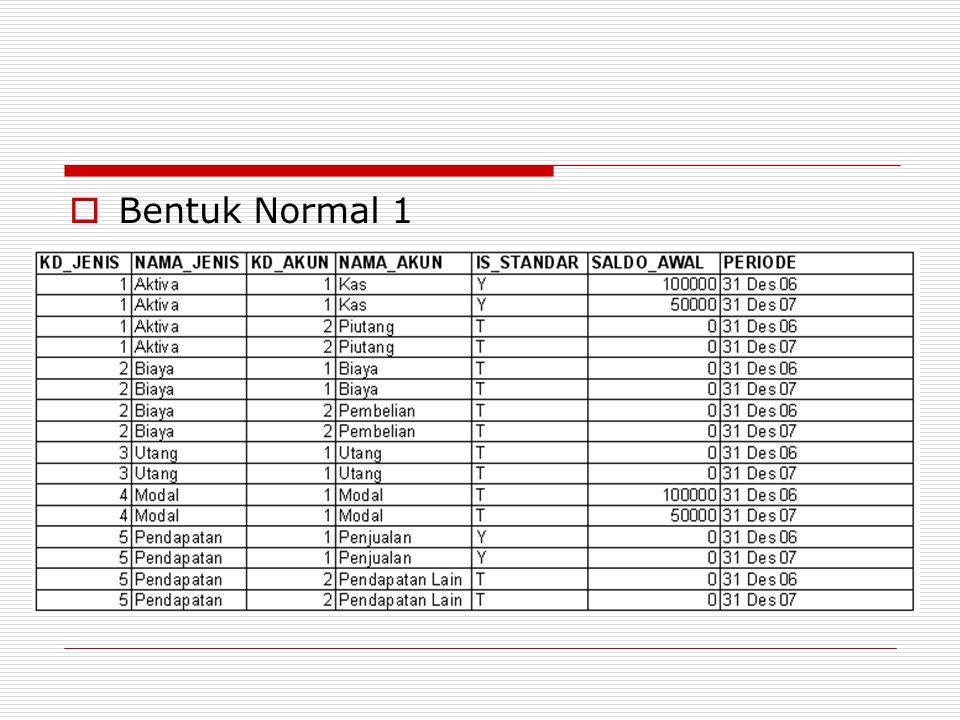 Bentuk Normal 1