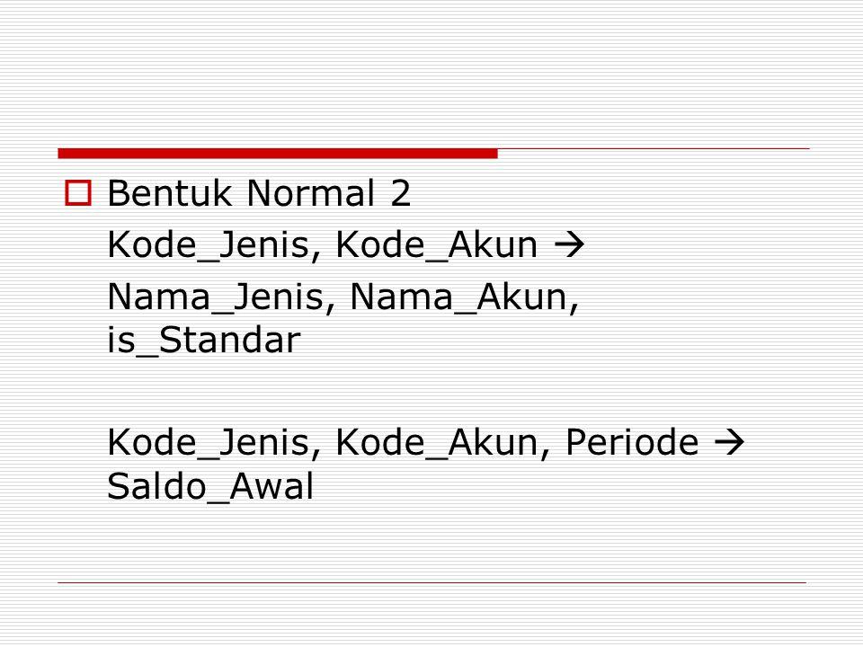 Bentuk Normal 2 Kode_Jenis, Kode_Akun  Nama_Jenis, Nama_Akun, is_Standar.